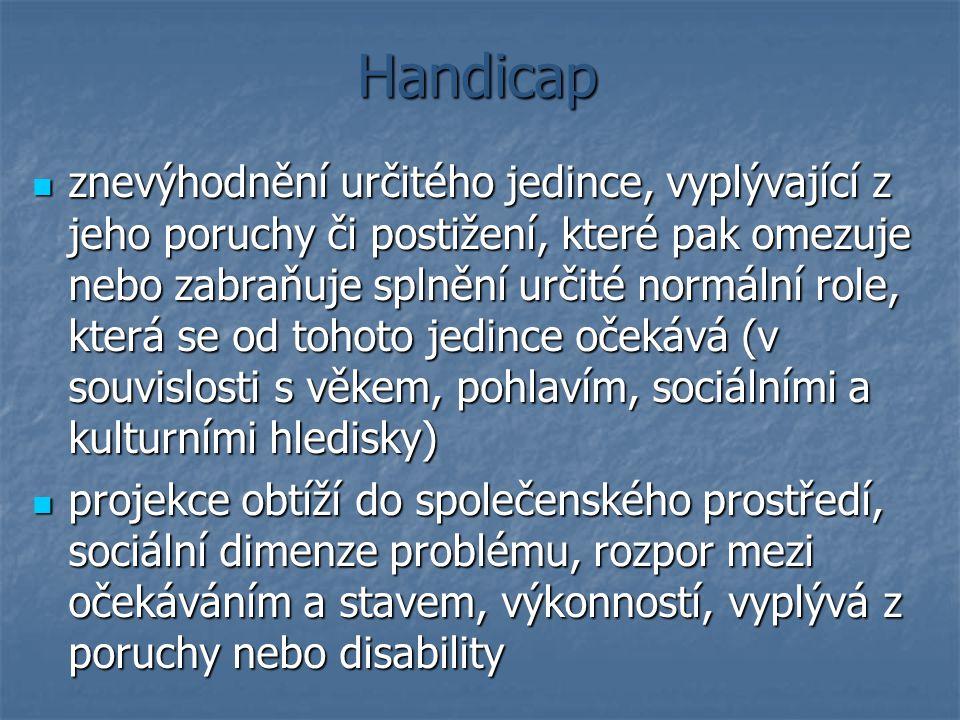 Handicap znevýhodnění určitého jedince, vyplývající z jeho poruchy či postižení, které pak omezuje nebo zabraňuje splnění určité normální role, která