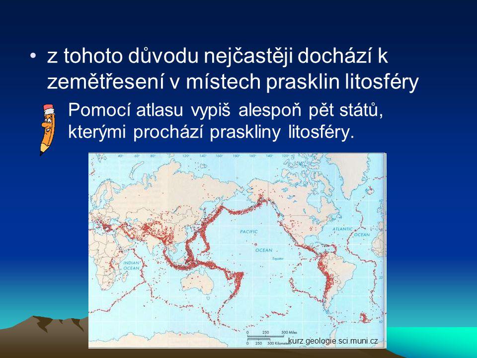 z tohoto důvodu nejčastěji dochází k zemětřesení v místech prasklin litosféry Pomocí atlasu vypiš alespoň pět států, kterými prochází praskliny litosf