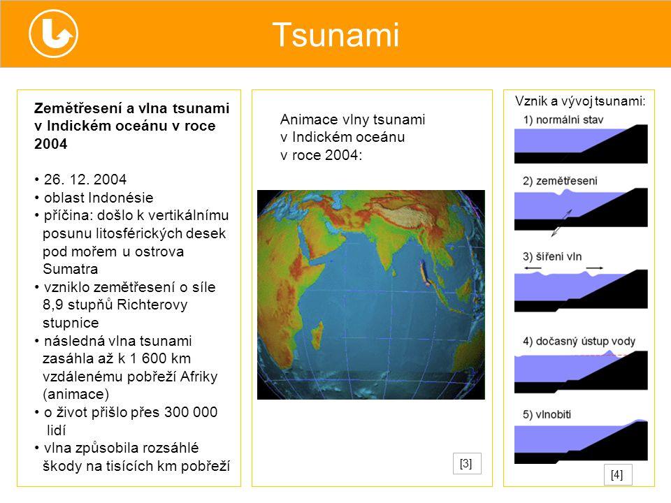 Tsunami [3][3] Vznik a vývoj tsunami: Animace vlny tsunami v Indickém oceánu v roce 2004: [4][4] Zemětřesení a vlna tsunami v Indickém oceánu v roce 2