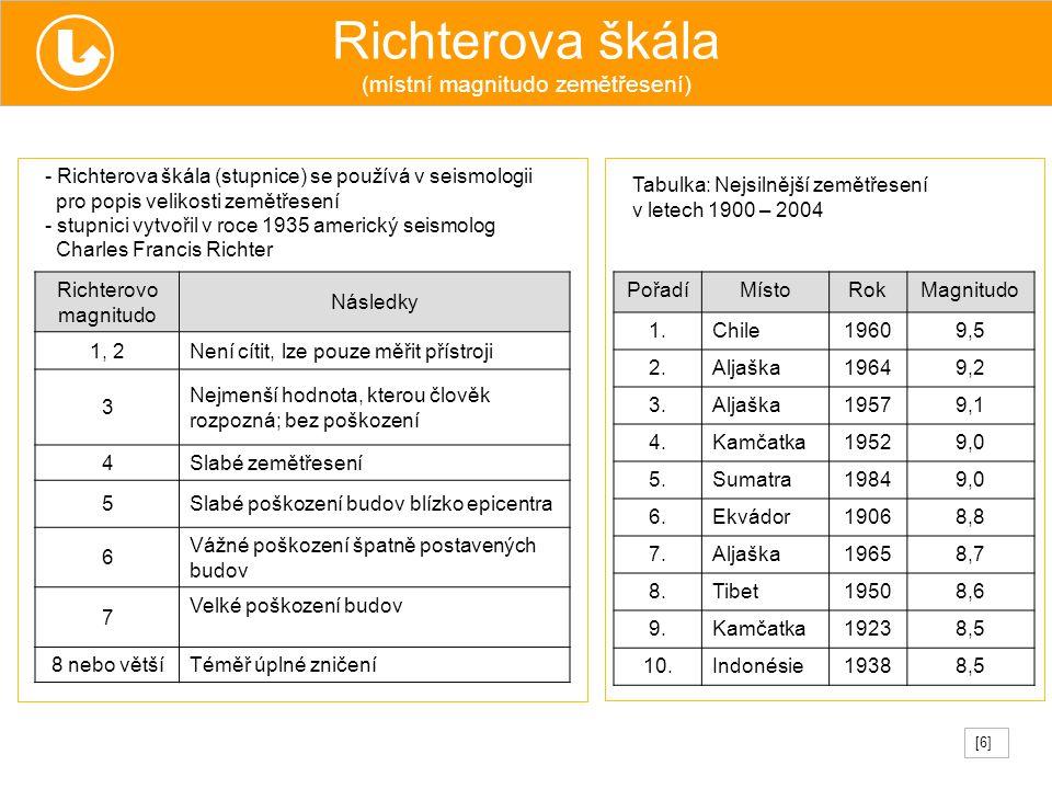 Richterova škála (místní magnitudo zemětřesení) PořadíMístoRokMagnitudo 1.Chile19609,5 2.Aljaška19649,2 3.Aljaška19579,1 4.Kamčatka19529,0 5.Sumatra19
