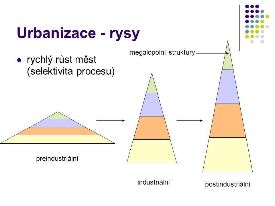 Urbanizace - rysy rychlý růst měst (selektivita procesu) preindustriální industriální postindustriální megalopolní struktury