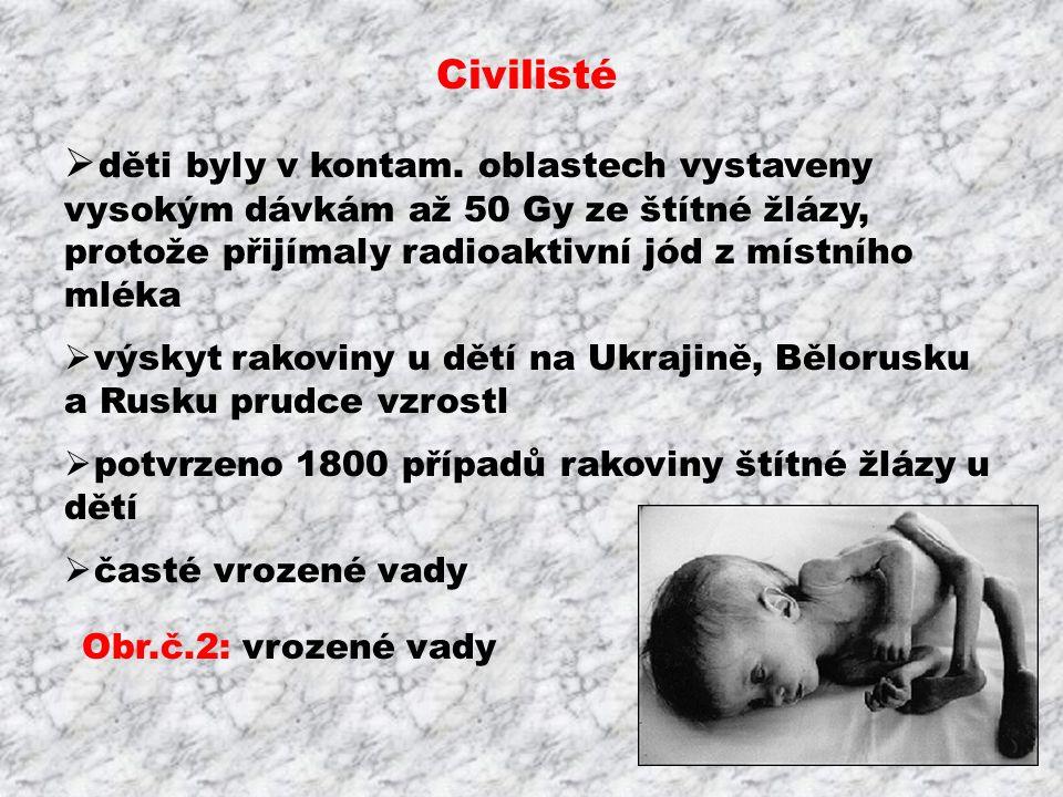 Civilisté  děti byly v kontam.