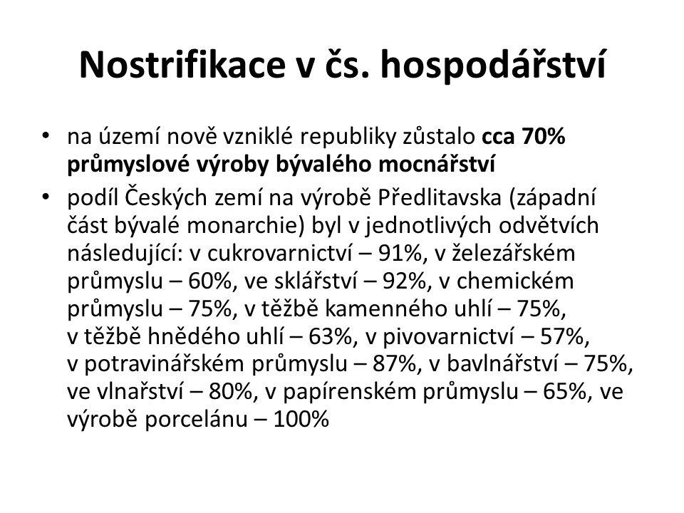 Nostrifikace v čs. hospodářství na území nově vzniklé republiky zůstalo cca 70% průmyslové výroby bývalého mocnářství podíl Českých zemí na výrobě Pře
