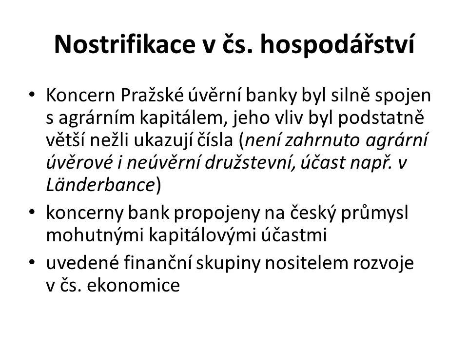 Nostrifikace v čs. hospodářství Koncern Pražské úvěrní banky byl silně spojen s agrárním kapitálem, jeho vliv byl podstatně větší nežli ukazují čísla