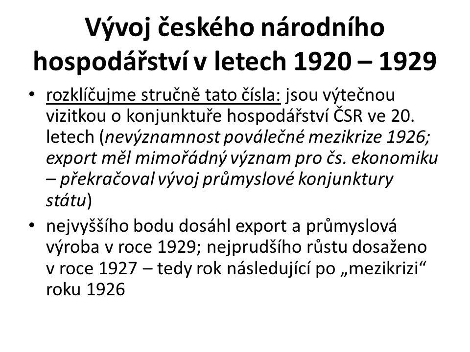 Vývoj českého národního hospodářství v letech 1920 – 1929 rozklíčujme stručně tato čísla: jsou výtečnou vizitkou o konjunktuře hospodářství ČSR ve 20.