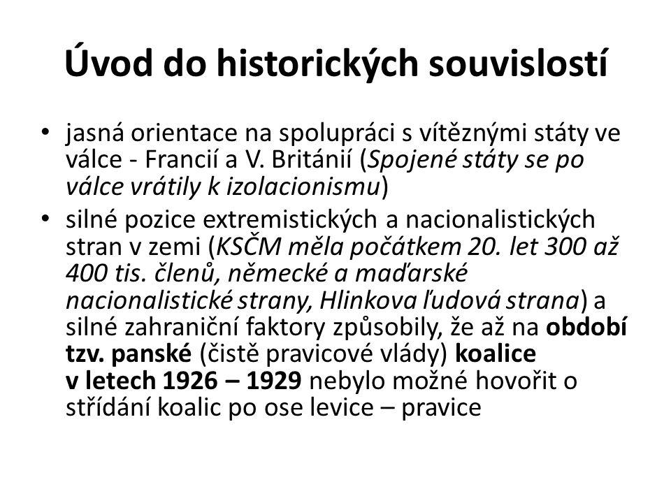 Úvod do historických souvislostí jasná orientace na spolupráci s vítěznými státy ve válce - Francií a V. Británií (Spojené státy se po válce vrátily k