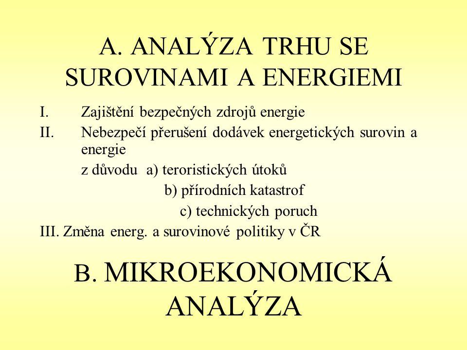 A. ANALÝZA TRHU SE SUROVINAMI A ENERGIEMI I.Zajištění bezpečných zdrojů energie II.Nebezpečí přerušení dodávek energetických surovin a energie z důvod