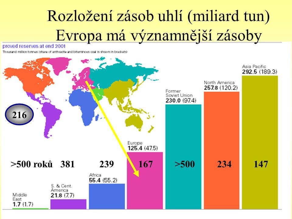 Rozložení zásob zemního plynu (trilionů m3) 16,1 roků 71,6 10,0 90,2 43,8 >100 78,5 61,9