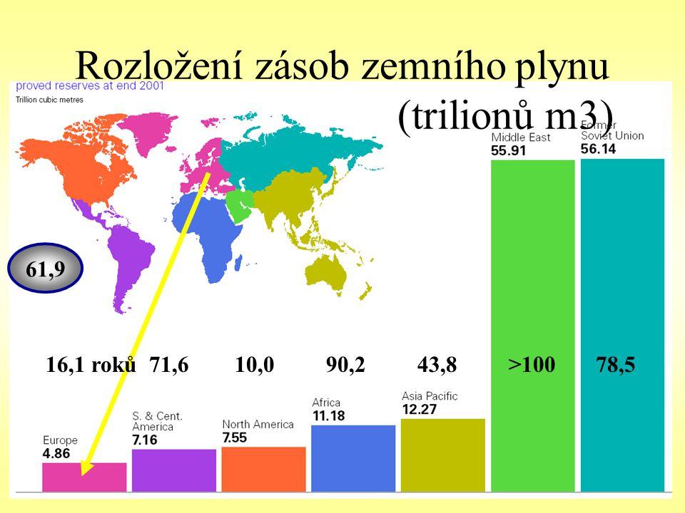 Změna situace v důsledku nabídky zelené elektřiny Ceny zelené elektřiny jsou zákonem oze zvýhodněny Nárůst cen elektřiny bude odpovídat jen cenové hladině zelené elektřiny (P2).