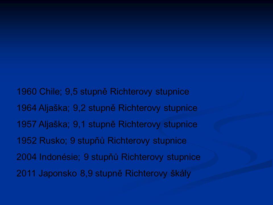 1960 Chile; 9,5 stupně Richterovy stupnice 1964 Aljaška; 9,2 stupně Richterovy stupnice 1957 Aljaška; 9,1 stupně Richterovy stupnice 1952 Rusko; 9 stupňů Richterovy stupnice 2004 Indonésie; 9 stupňů Richterovy stupnice 2011 Japonsko 8,9 stupně Richterovy škály
