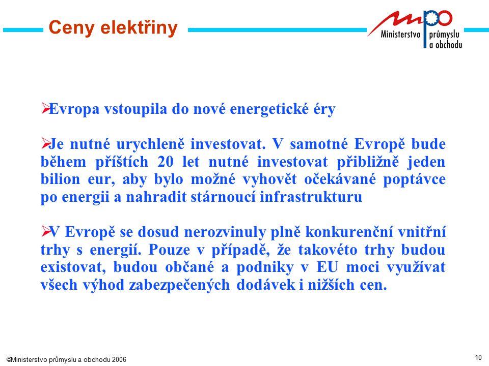 10  Ministerstvo průmyslu a obchodu 2006 Ceny elektřiny  Evropa vstoupila do nové energetické éry  Je nutné urychleně investovat.