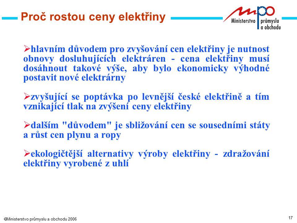 17  Ministerstvo průmyslu a obchodu 2006  hlavním důvodem pro zvyšování cen elektřiny je nutnost obnovy dosluhujících elektráren - cena elektřiny musí dosáhnout takové výše, aby bylo ekonomicky výhodné postavit nové elektrárny  zvyšující se poptávka po levnější české elektřině a tím vznikající tlak na zvýšení ceny elektřiny  dalším důvodem je sbližování cen se sousedními státy a růst cen plynu a ropy  ekologičtější alternativy výroby elektřiny - zdražování elektřiny vyrobené z uhlí Proč rostou ceny elektřiny