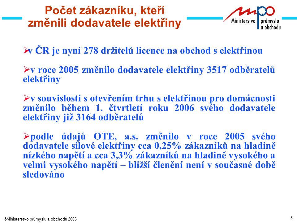 8  Ministerstvo průmyslu a obchodu 2006  v ČR je nyní 278 držitelů licence na obchod s elektřinou  v roce 2005 změnilo dodavatele elektřiny 3517 odběratelů elektřiny  v souvislosti s otevřením trhu s elektřinou pro domácnosti změnilo během 1.