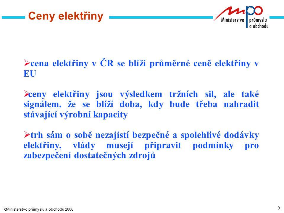 9  Ministerstvo průmyslu a obchodu 2006 Ceny elektřiny  cena elektřiny v ČR se blíží průměrné ceně elektřiny v EU  ceny elektřiny jsou výsledkem tržních sil, ale také signálem, že se blíží doba, kdy bude třeba nahradit stávající výrobní kapacity  trh sám o sobě nezajistí bezpečné a spolehlivé dodávky elektřiny, vlády musejí připravit podmínky pro zabezpečení dostatečných zdrojů