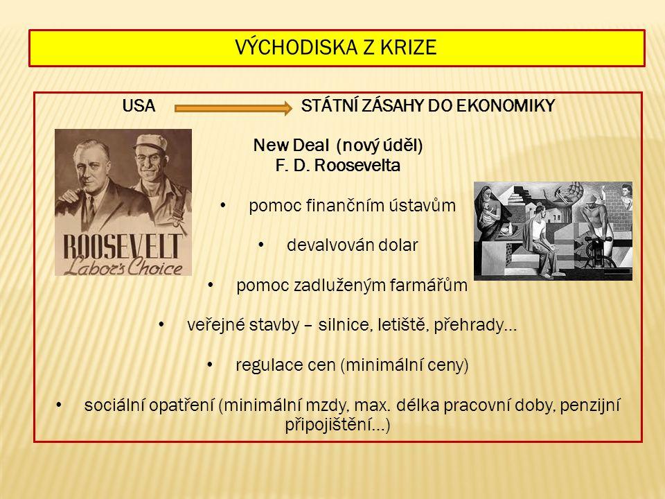 VÝCHODISKA Z KRIZE USA STÁTNÍ ZÁSAHY DO EKONOMIKY New Deal (nový úděl) F. D. Roosevelta pomoc finančním ústavům devalvován dolar pomoc zadluženým farm