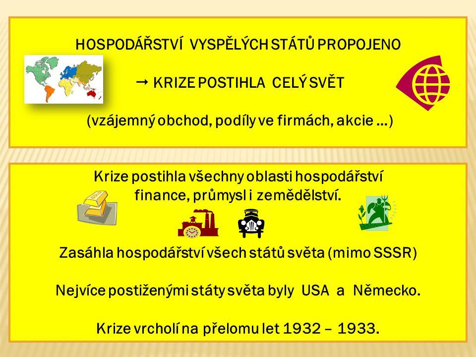 HOSPODÁŘSKÁ KRIZE V ČSR krize se projevila se zpožděním - 1930, zvláště Slovensku a Podkarpatské Rusi v zemědělství.