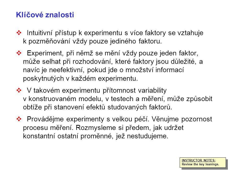 15 Klíčové znalosti  Intuitivní přístup k experimentu s více faktory se vztahuje k pozměňování vždy pouze jediného faktoru.  Experiment, při němž se