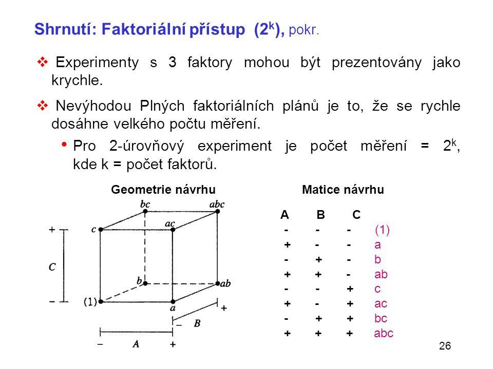 26 Shrnutí: Faktoriální přístup (2 k ), pokr.  Experimenty s 3 faktory mohou být prezentovány jako krychle.  Nevýhodou Plných faktoriálních plánů je