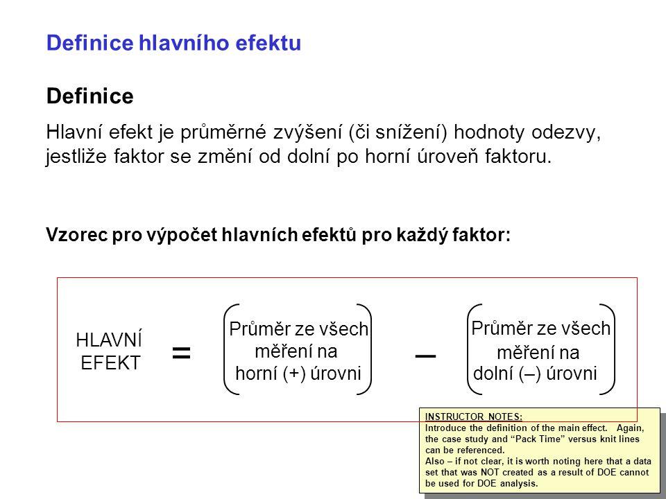39 Definice hlavního efektu Definice Hlavní efekt je průměrné zvýšení (či snížení) hodnoty odezvy, jestliže faktor se změní od dolní po horní úroveň f