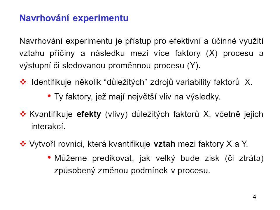 4 Navrhování experimentu Navrhování experimentu je přístup pro efektivní a účinné využití vztahu příčiny a následku mezi více faktory (X) procesu a vý