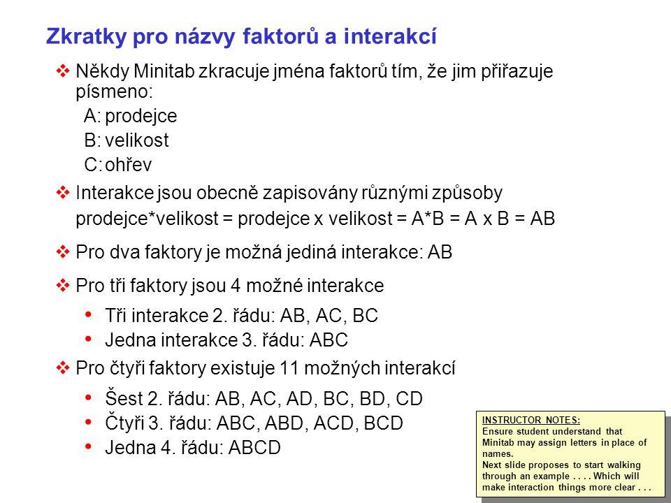 42 Zkratky pro názvy faktorů a interakcí  Někdy Minitab zkracuje jména faktorů tím, že jim přiřazuje písmeno: A:prodejce B:velikost C:ohřev  Interak