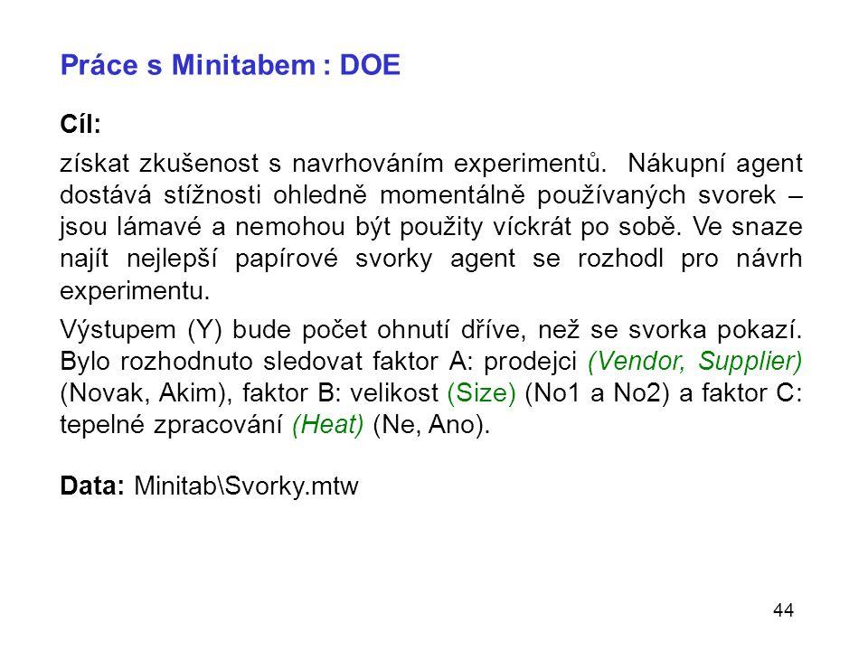 44 Práce s Minitabem : DOE Cíl: získat zkušenost s navrhováním experimentů. Nákupní agent dostává stížnosti ohledně momentálně používaných svorek – js