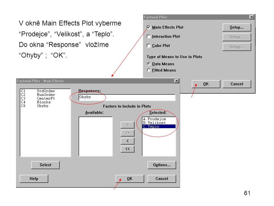 """61 V okně Main Effects Plot vyberme """"Prodejce"""", """"Velikost"""", a """"Teplo"""". Do okna """"Response"""" vložíme """"Ohyby"""" ; """"OK""""."""
