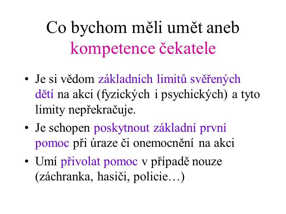 Teorie první pomoci a hygiena pro čekatele Rézinka – Tereza Matoušková 3.d.Bo, 12. Středisko