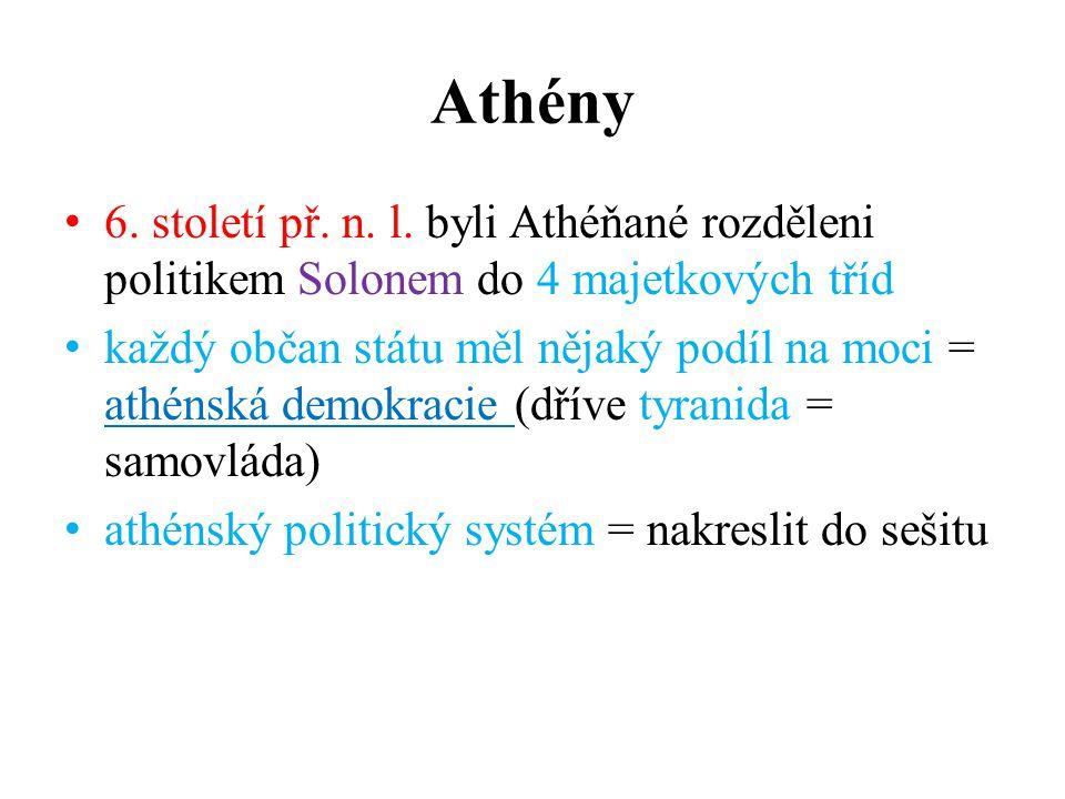 Athény 6. století př. n. l. byli Athéňané rozděleni politikem Solonem do 4 majetkových tříd každý občan státu měl nějaký podíl na moci = athénská demo