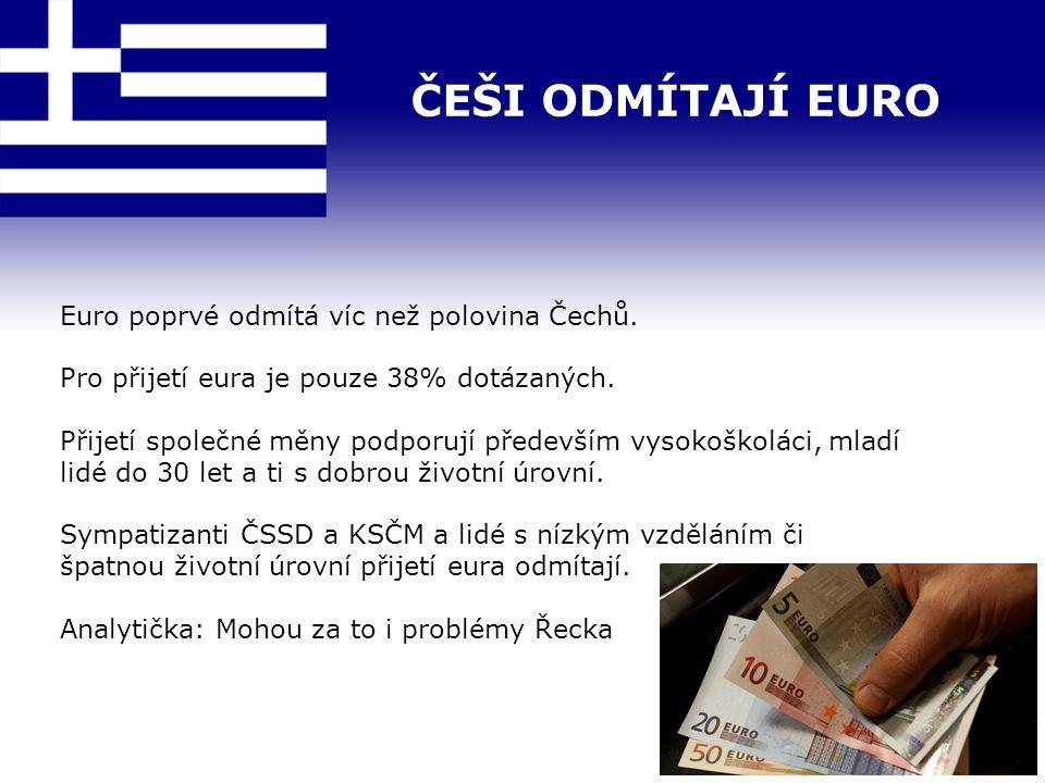 ČEŠI ODMÍTAJÍ EURO Euro poprvé odmítá víc než polovina Čechů. Pro přijetí eura je pouze 38% dotázaných. Přijetí společné měny podporují především vyso