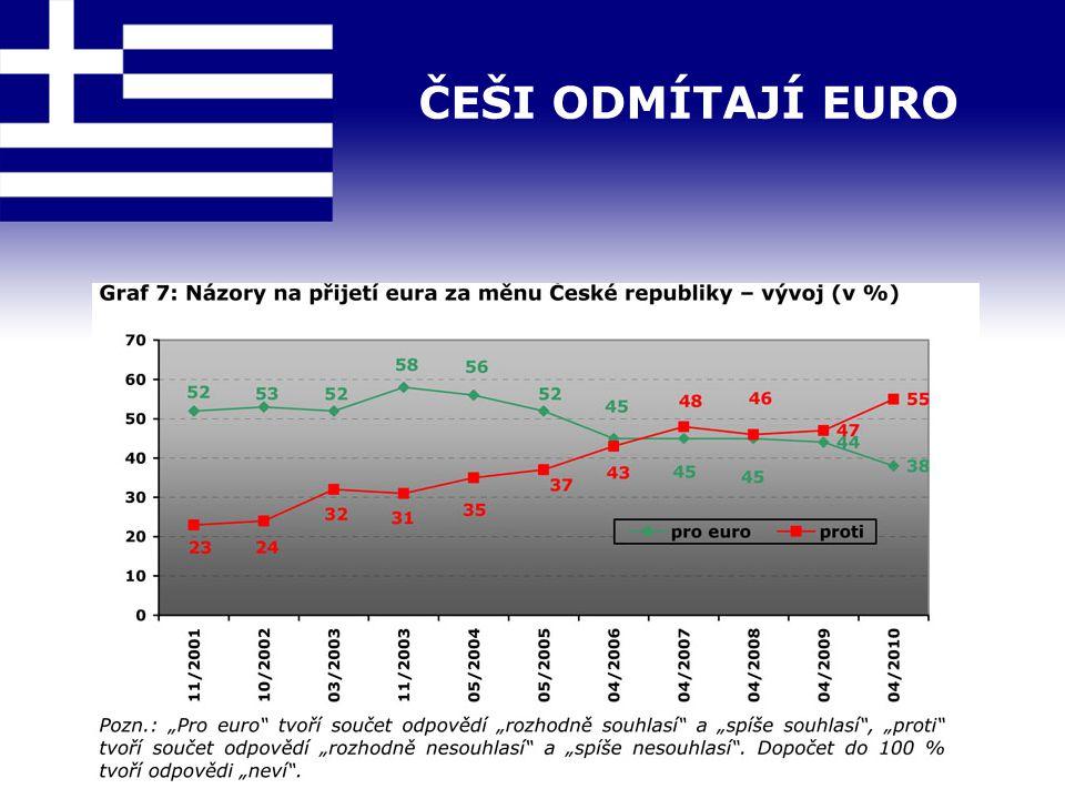 ČEŠI ODMÍTAJÍ EURO