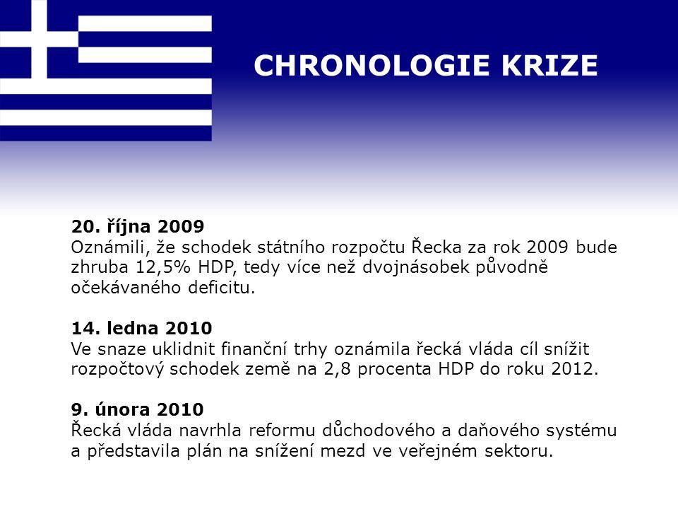 CHRONOLOGIE KRIZE 20. října 2009 Oznámili, že schodek státního rozpočtu Řecka za rok 2009 bude zhruba 12,5% HDP, tedy více než dvojnásobek původně oče