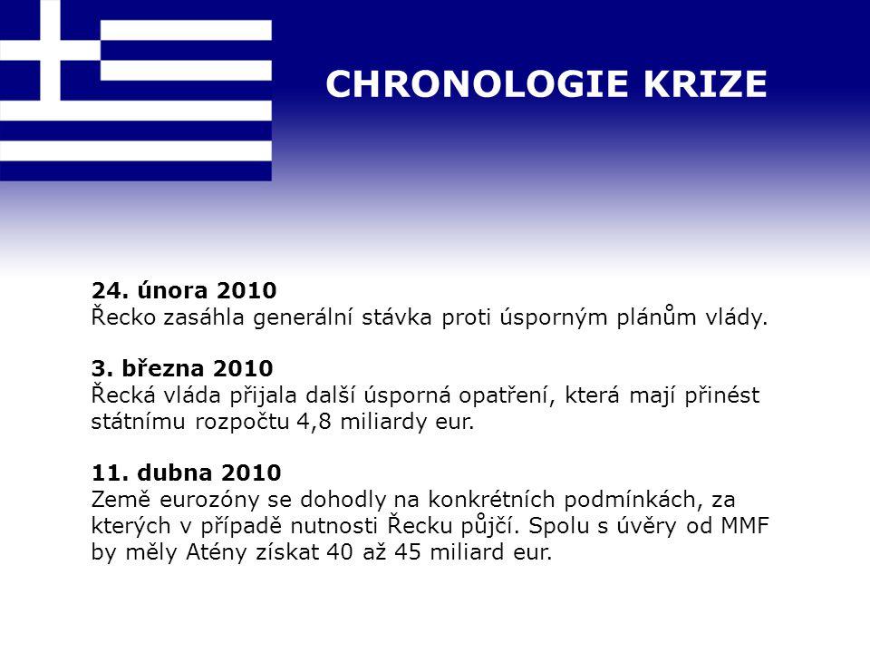 CHRONOLOGIE KRIZE 24. února 2010 Řecko zasáhla generální stávka proti úsporným plánům vlády. 3. března 2010 Řecká vláda přijala další úsporná opatření