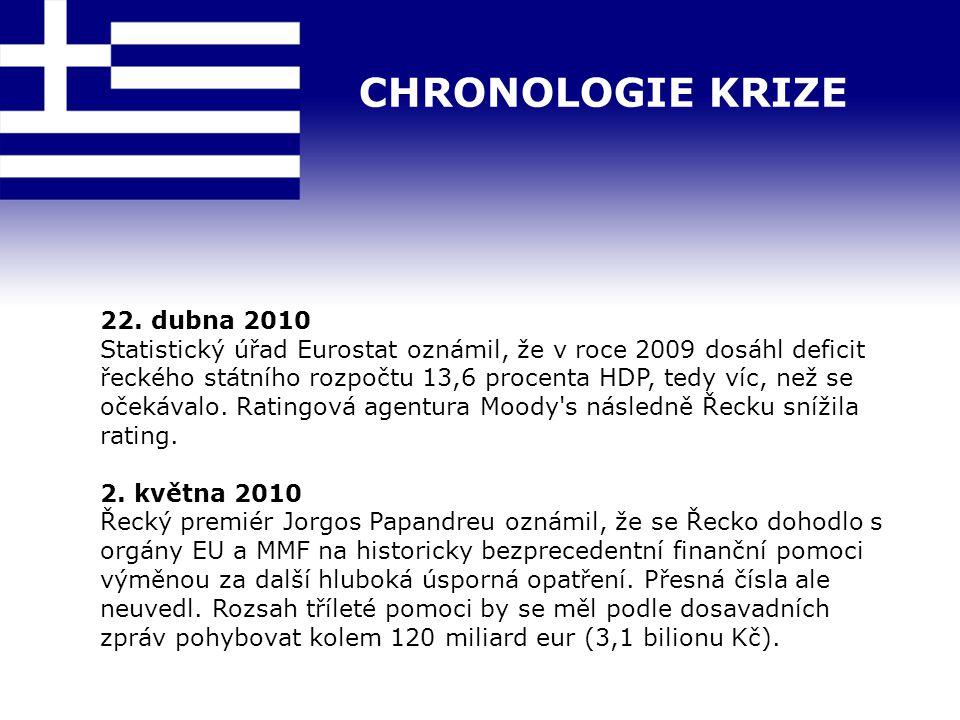 CHRONOLOGIE KRIZE 22. dubna 2010 Statistický úřad Eurostat oznámil, že v roce 2009 dosáhl deficit řeckého státního rozpočtu 13,6 procenta HDP, tedy ví