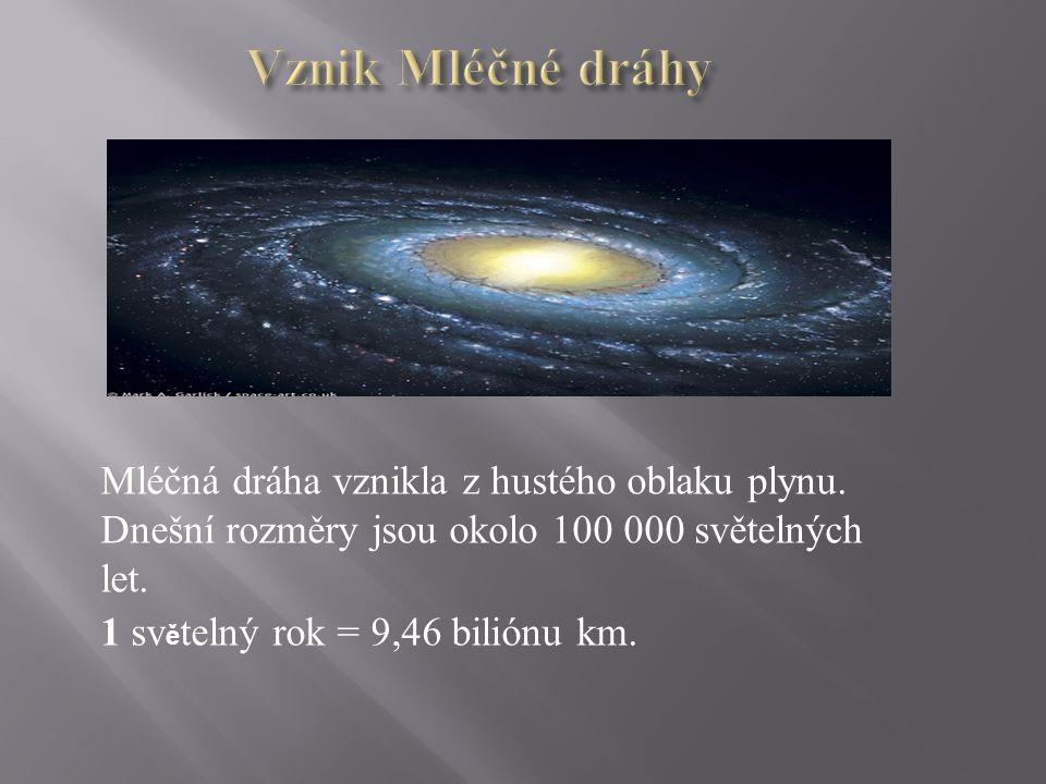 Mléčná dráha vznikla z hustého oblaku plynu. Dnešní rozměry jsou okolo 100 000 světelných let.