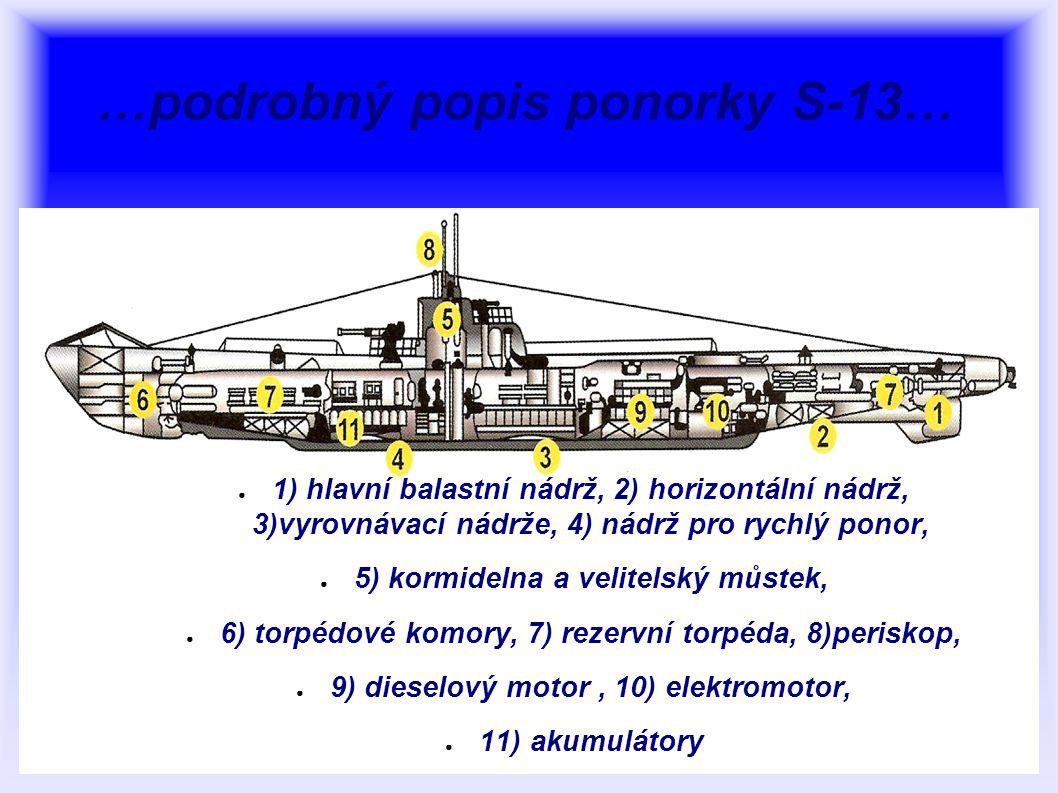 …podrobný popis ponorky S-13… ● 1) hlavní balastní nádrž, 2) horizontální nádrž, 3)vyrovnávací nádrže, 4) nádrž pro rychlý ponor, ● 5) kormidelna a velitelský můstek, ● 6) torpédové komory, 7) rezervní torpéda, 8)periskop, ● 9) dieselový motor, 10) elektromotor, ● 11) akumulátory