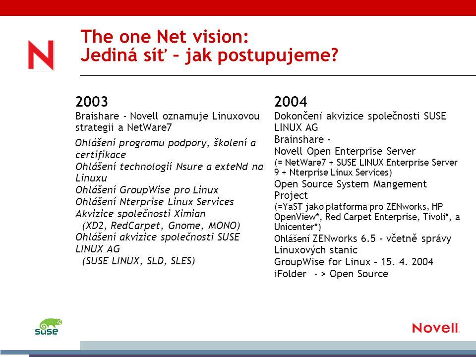 The one Net vision: Jediná síť – jak postupujeme.
