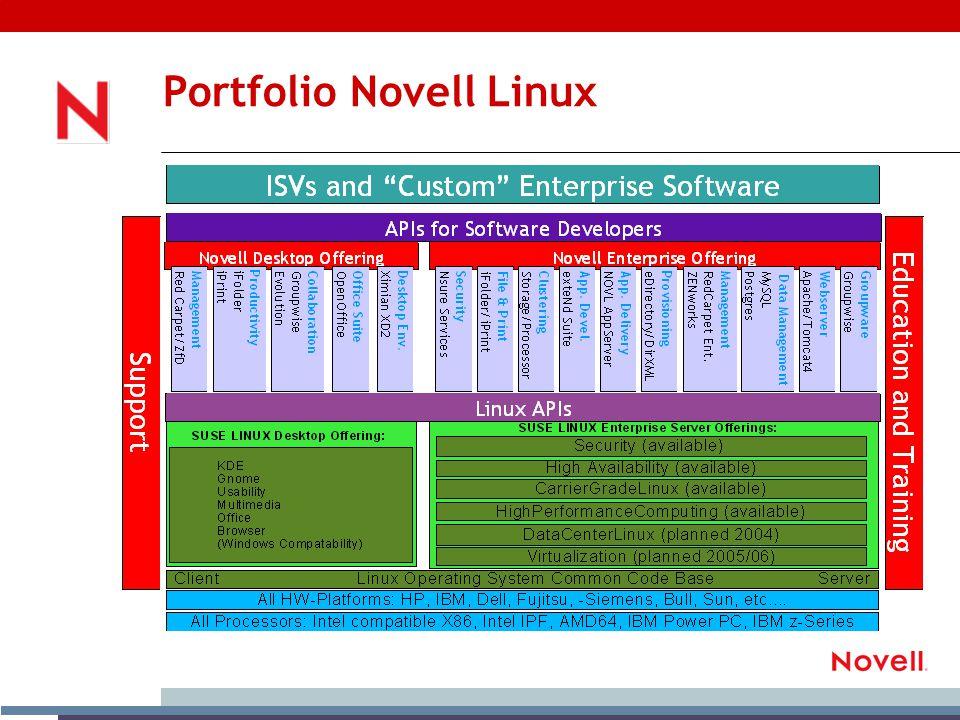 Portfolio Novell Linux