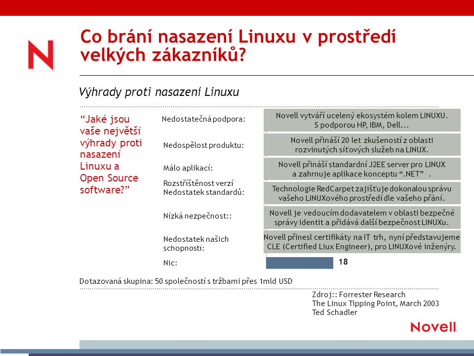Co brání nasazení Linuxu v prostředí velkých zákazníků.