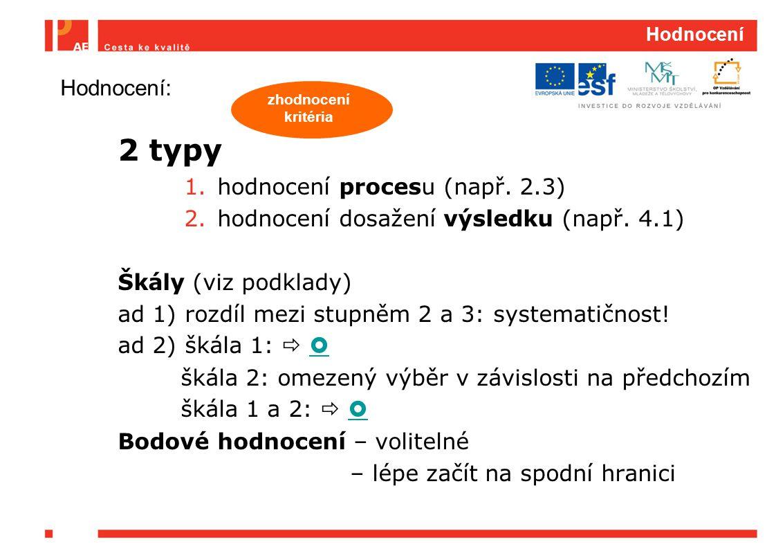 Hodnocení 2 typy 1.hodnocení procesu (např.2.3) 2.hodnocení dosažení výsledku (např.