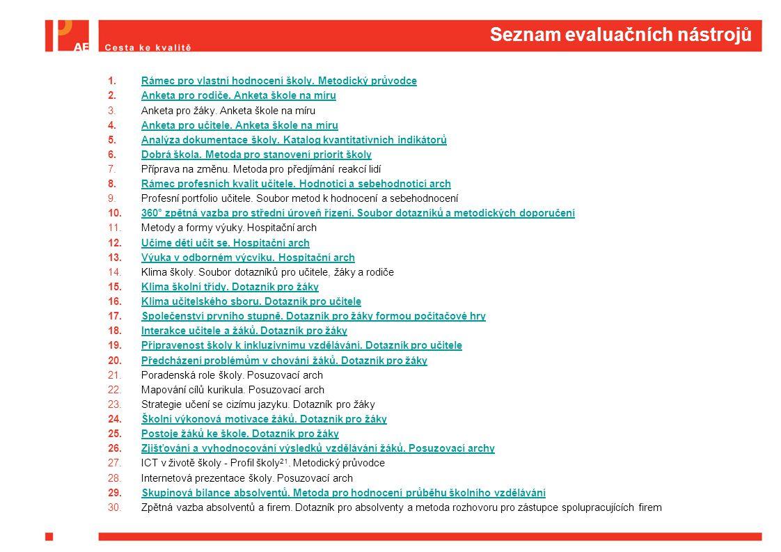 Seznam evaluačních nástrojů 1.Rámec pro vlastní hodnocení školy. Metodický průvodceRámec pro vlastní hodnocení školy. Metodický průvodce 2.Anketa pro