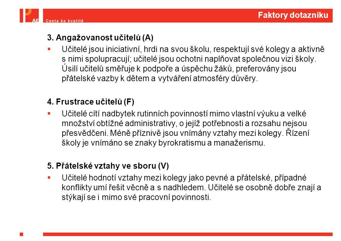 Faktory dotazníku 3.