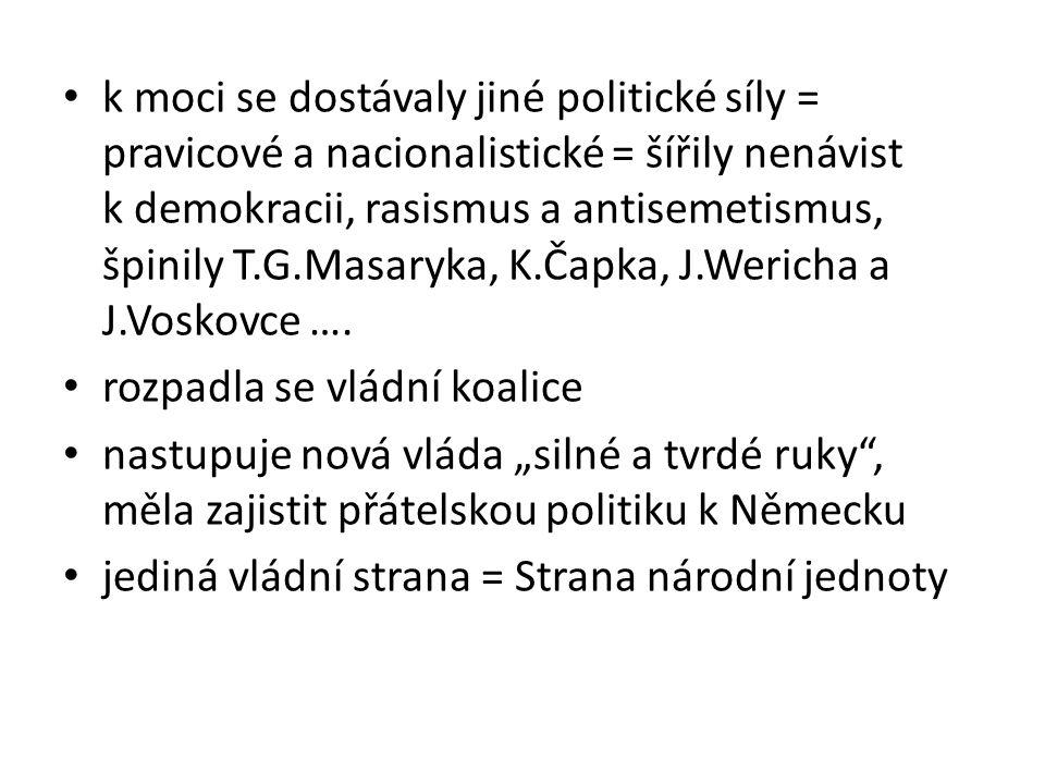 k moci se dostávaly jiné politické síly = pravicové a nacionalistické = šířily nenávist k demokracii, rasismus a antisemetismus, špinily T.G.Masaryka,