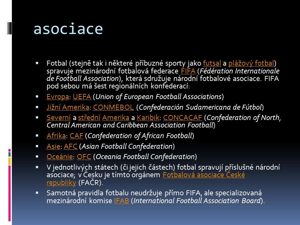asociace  Fotbal (stejně tak i některé příbuzné sporty jako futsal a plážový fotbal) spravuje mezinárodní fotbalová federace FIFA (Fédération Internationale de Football Association), která sdružuje národní fotbalové asociace.