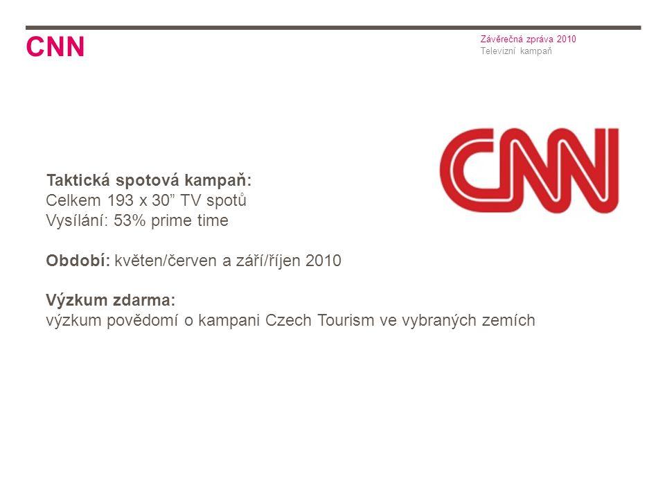 CNN Televizní kampaň Závěrečná zpráva 2010 Taktická spotová kampaň: Celkem 193 x 30 TV spotů Vysílání: 53% prime time Období: květen/červen a září/říjen 2010 Výzkum zdarma: výzkum povědomí o kampani Czech Tourism ve vybraných zemích