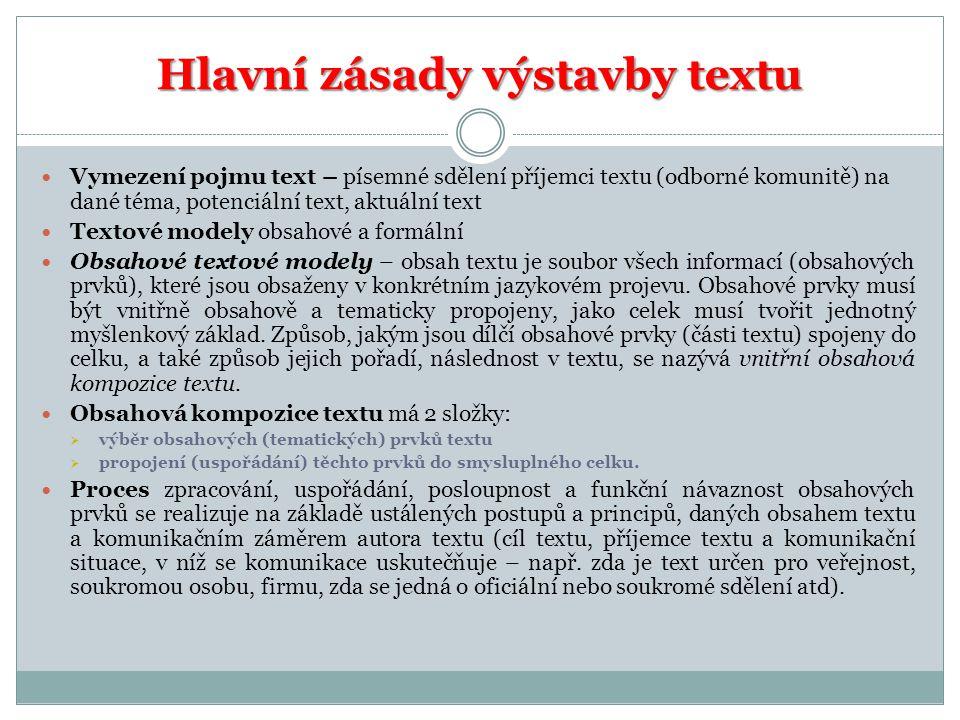 Hlavní zásady výstavby textu Vymezení pojmu text – písemné sdělení příjemci textu (odborné komunitě) na dané téma, potenciální text, aktuální text Tex