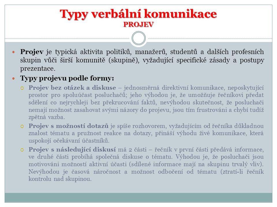 Typy verbální komunikace PROJEV Projev je typická aktivita politiků, manažerů, studentů a dalších profesních skupin vůči širší komunitě (skupině), vyžadující specifické zásady a postupy prezentace.