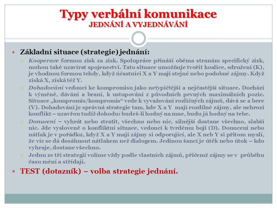 Typy verbální komunikace JEDNÁNÍ A VYJEDNÁVÁNÍ Základní situace (strategie) jednání:  Kooperace formou zisk za zisk. Spolupráce přináší oběma stranám