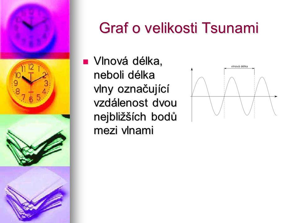 Graf o velikosti Tsunami Vlnová délka, neboli délka vlny označující vzdálenost dvou nejbližších bodů mezi vlnami Vlnová délka, neboli délka vlny označující vzdálenost dvou nejbližších bodů mezi vlnami