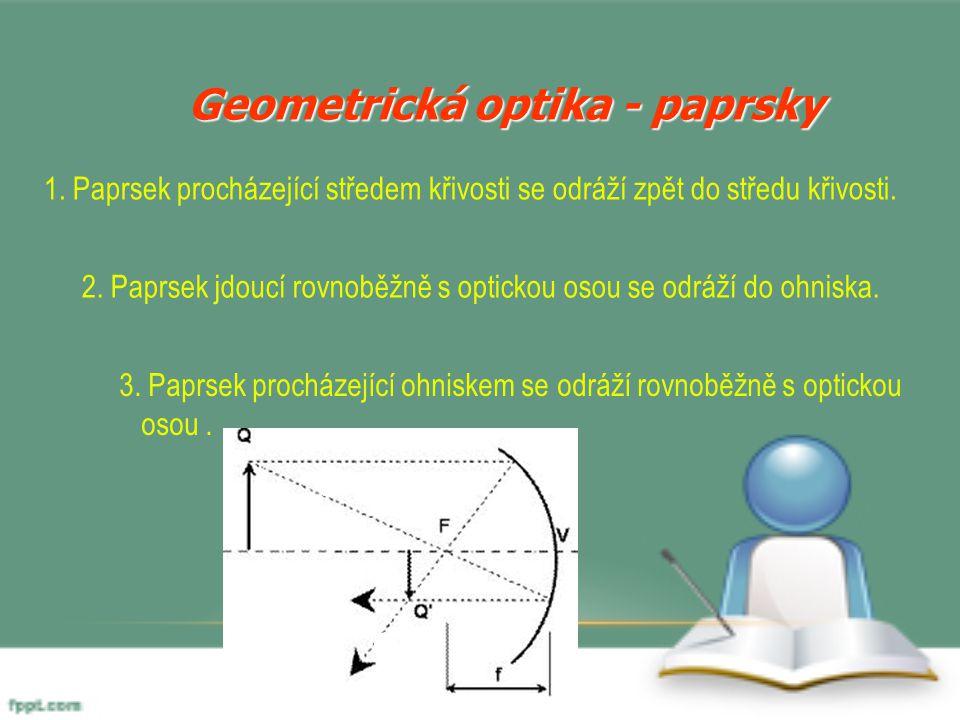 Duté zrcadlo Vzor Obraz Ohnisko - F Střed křivosti - S Optická osa Geometrická optika – základní pojmy Ohnisková vzdálenost - f Vrchol - V